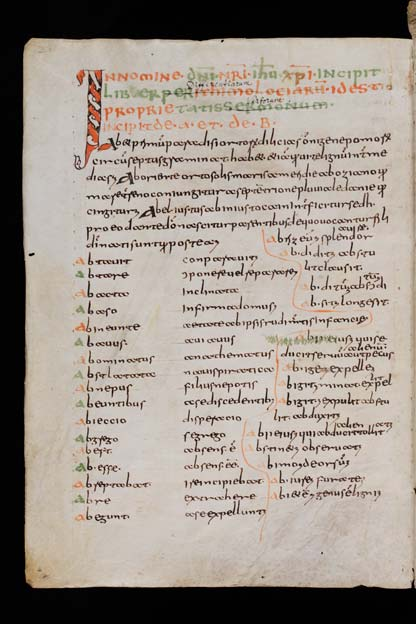 Winithar's AB-alphabetical wordlist. St. Gallen, Stiftsbibliothek, Cod. Sang. 238, p. 2.