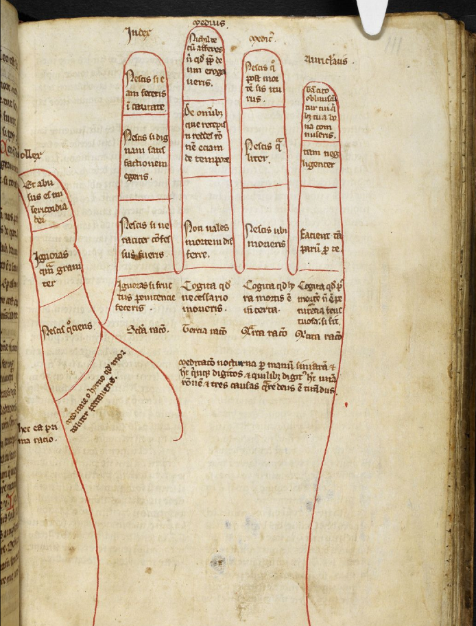 British Library, MS Harley 273, f. 111r