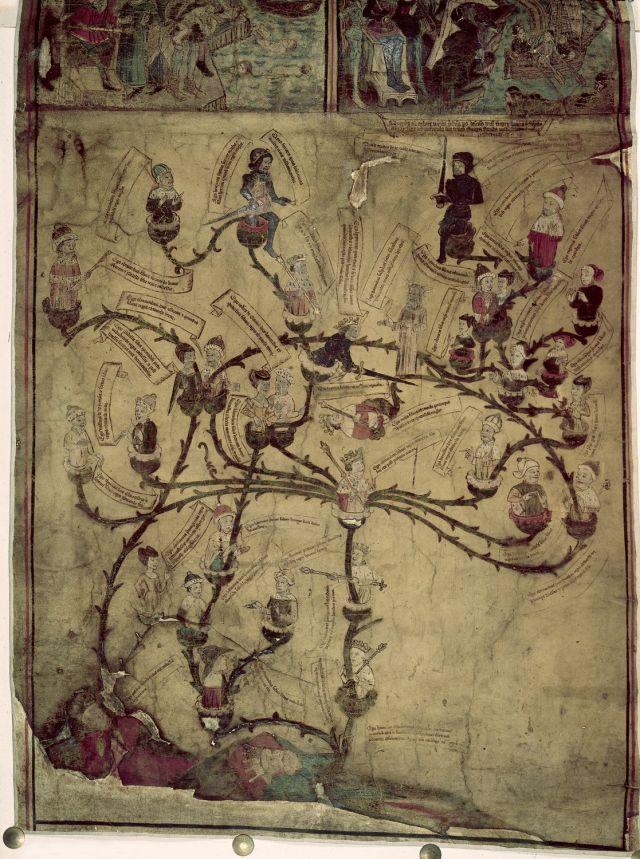 Harley 7353: Genealogy of Edward IV