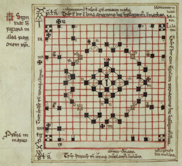 Alea evangelii (Game of the Gospels) was described and pictured in Oxford, CCC MS 122 (f. 5v pictured). This 11th c. Irish manuscript suggests that this version of Tafl was created at King Æthelstan's court by an unknown scholar named Frank, and Israel the Grammarian. The diagram contains a mix of Latin and Old Irish captions.